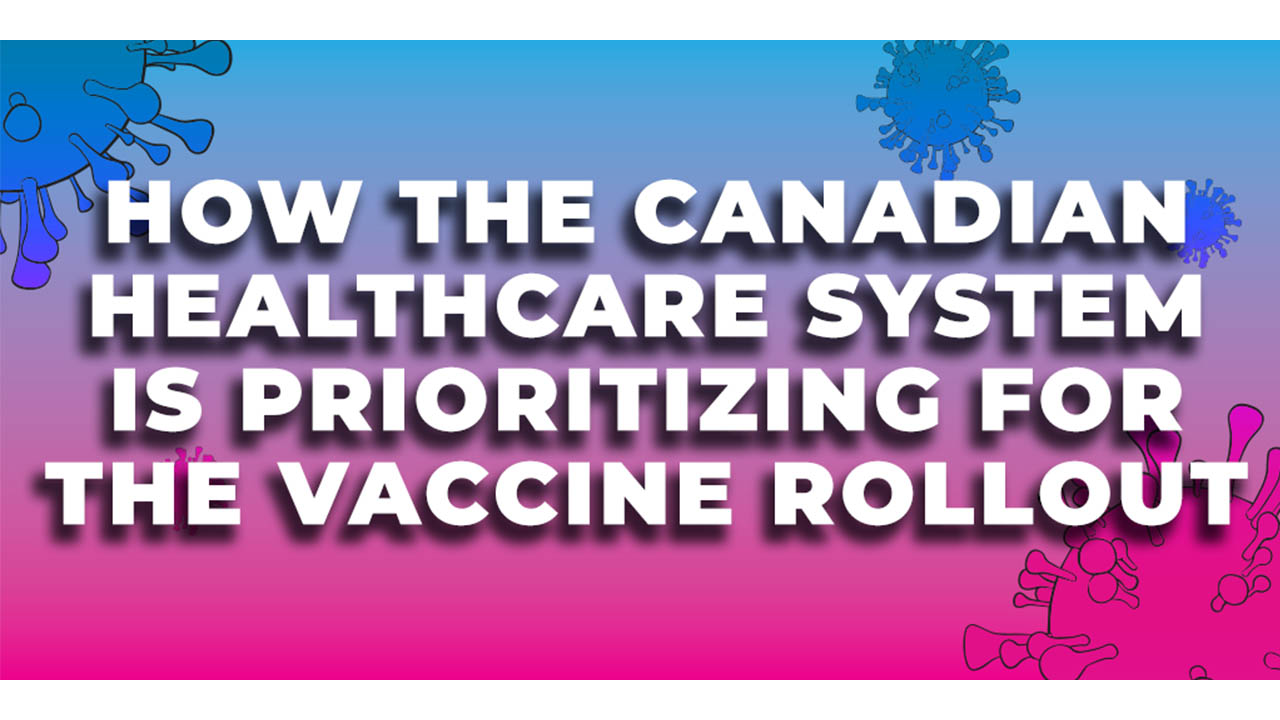 Header image for the article How the Canadian healthcare system is prioritizing for the vaccine rollout