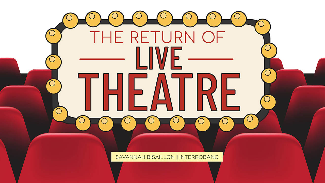 Header image for the article The return of live theatre